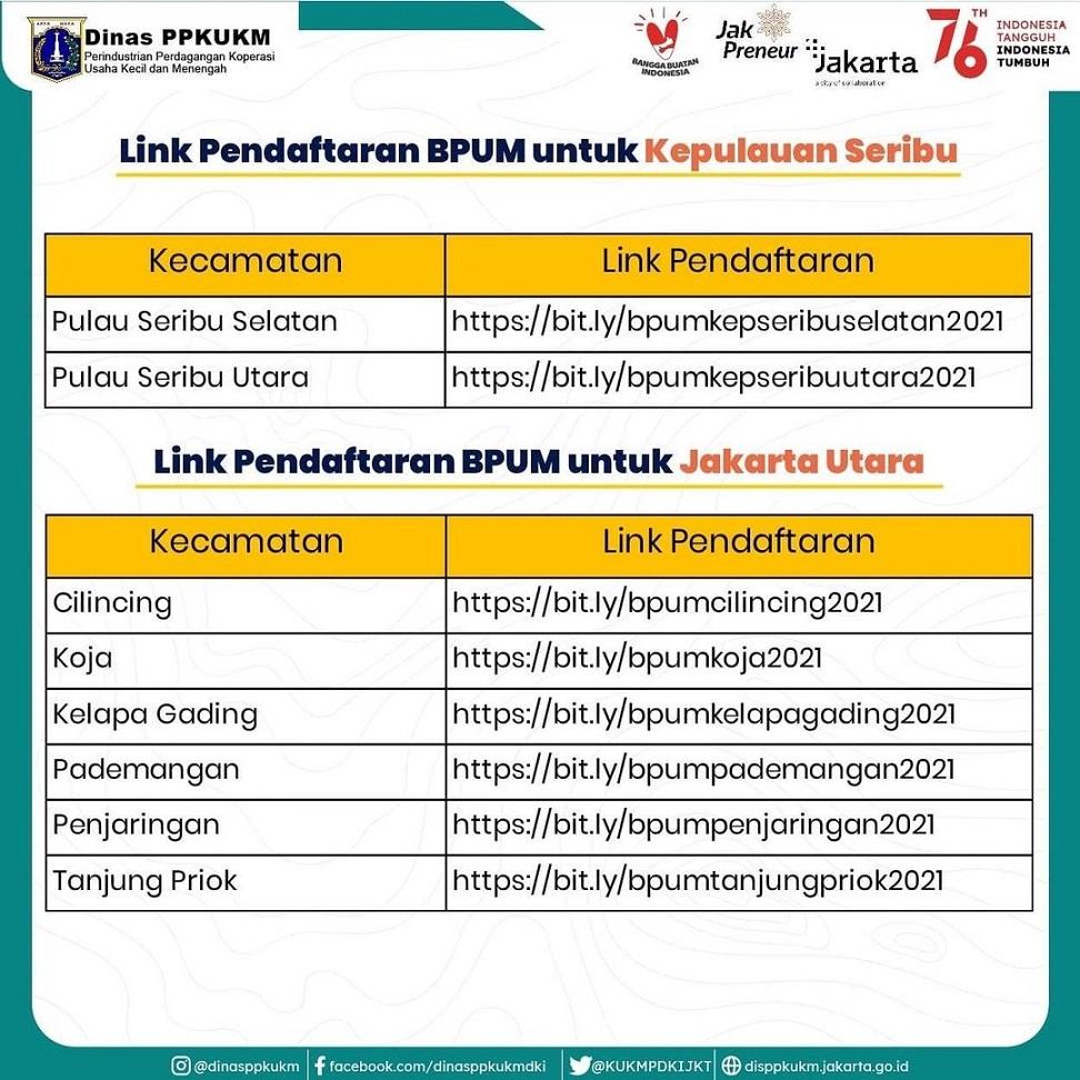 Brosur Pembukaan Pendaftaran Penerima BPUM 2021 Tahap IV Jakarta Utara